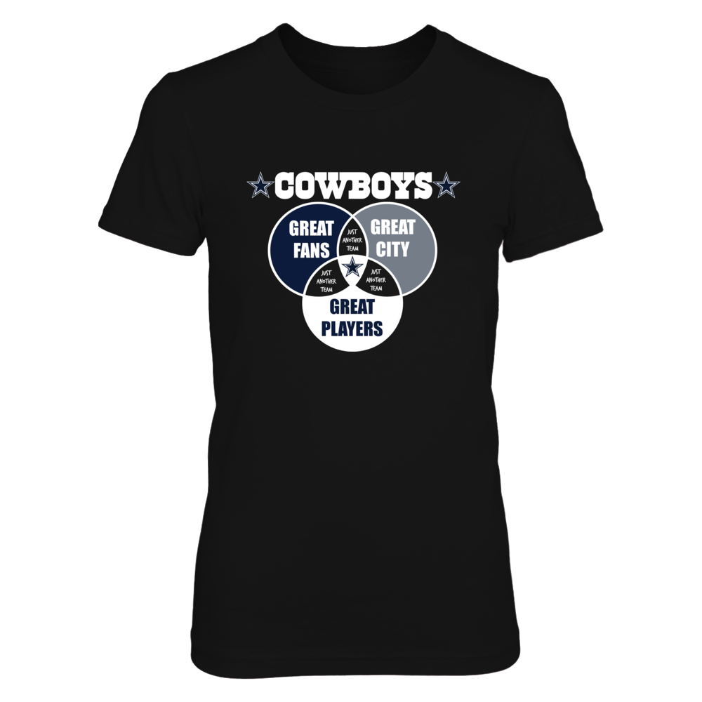 Dallas Cowboys 3 Things That Make A Great Team FanPrint
